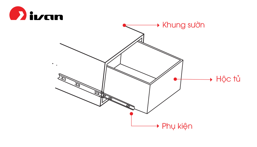 Components of cabinet drawer